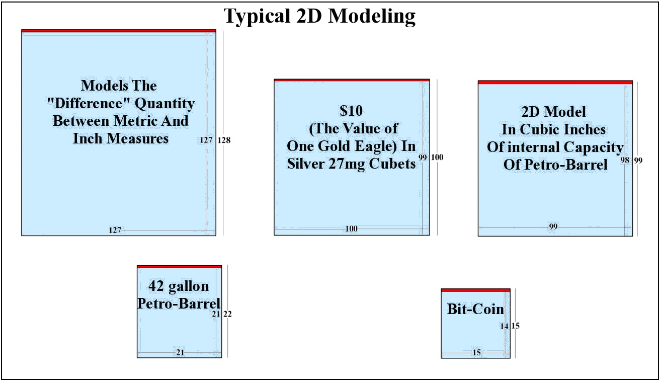 typical-2-d-modeling