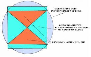cones-of-max13