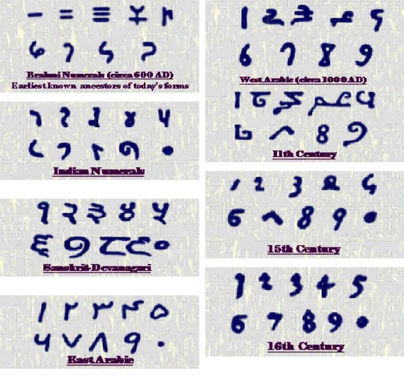 evolution-of-symbols