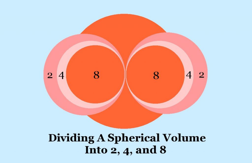 sphere-dividing-to-eight