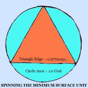 spinning-the-minimum-surface-unit