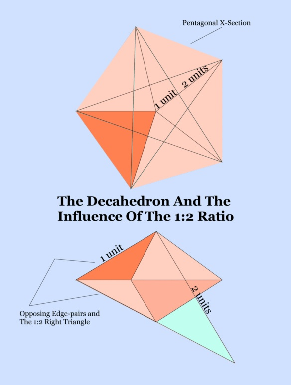 the-1-to-2-ratio-and-decahedron